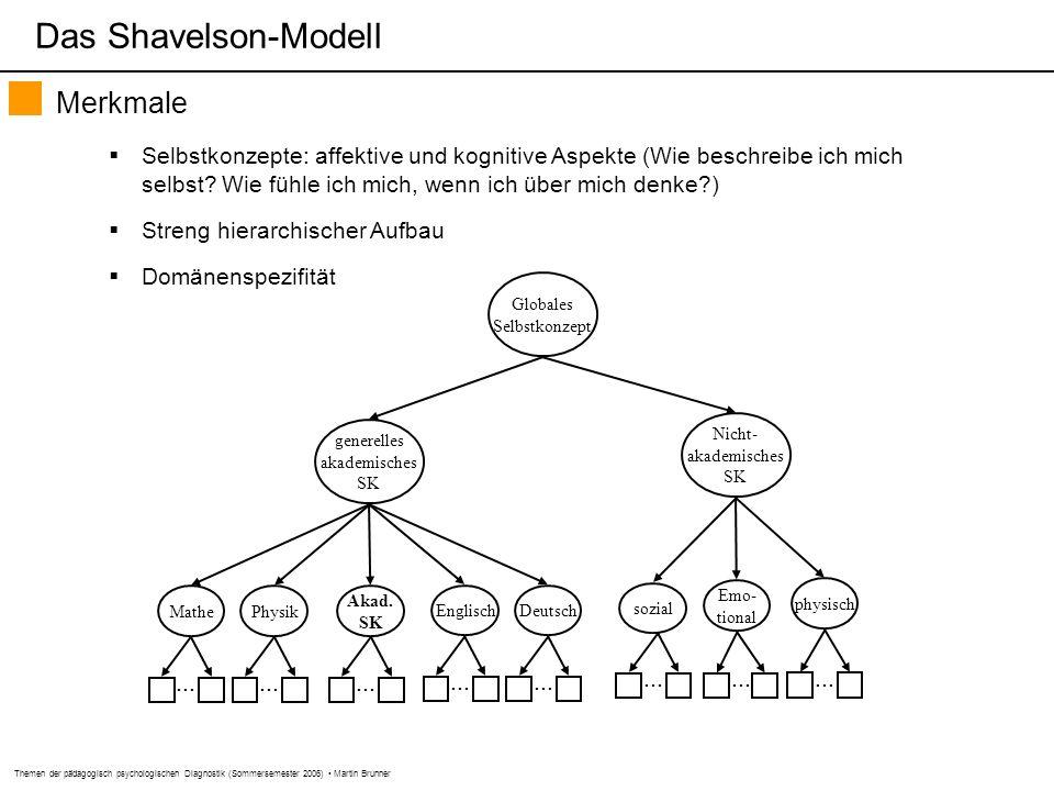 Themen der pädagogisch psychologischen Diagnostik (Sommersemester 2006) Martin Brunner... Mathe... Physik... Englisch... Deutsch... Akad. SK generelle