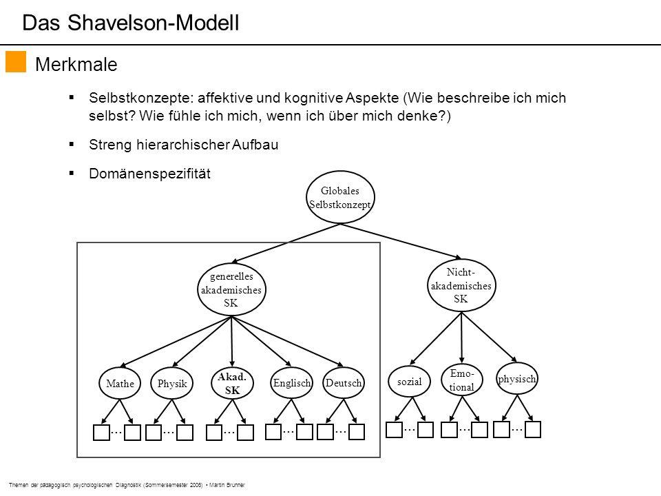 Themen der pädagogisch psychologischen Diagnostik (Sommersemester 2006) Martin Brunner...