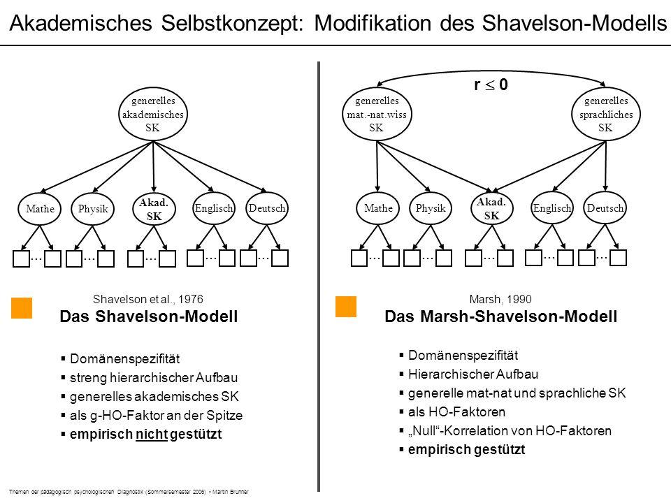 "Themen der pädagogisch psychologischen Diagnostik (Sommersemester 2006) Martin Brunner Das Internal/External (I/E) Frame of Reference Modell (Marsh, 1986) Erklärung der ""Null-Korrelation von math."