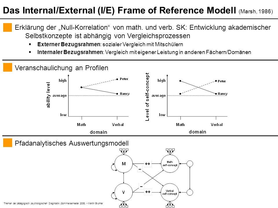 Themen der pädagogisch psychologischen Diagnostik (Sommersemester 2006) Martin Brunner Das Internal/External (I/E) Frame of Reference Modell (Marsh, 1