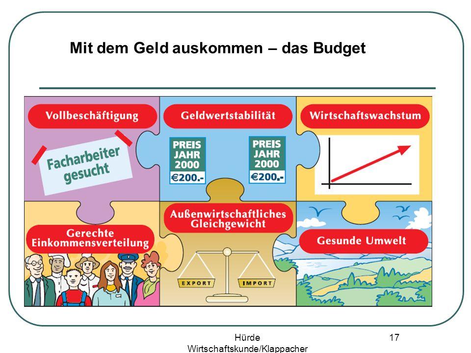Hürde Wirtschaftskunde/Klappacher 16 BIP – Was ist das?