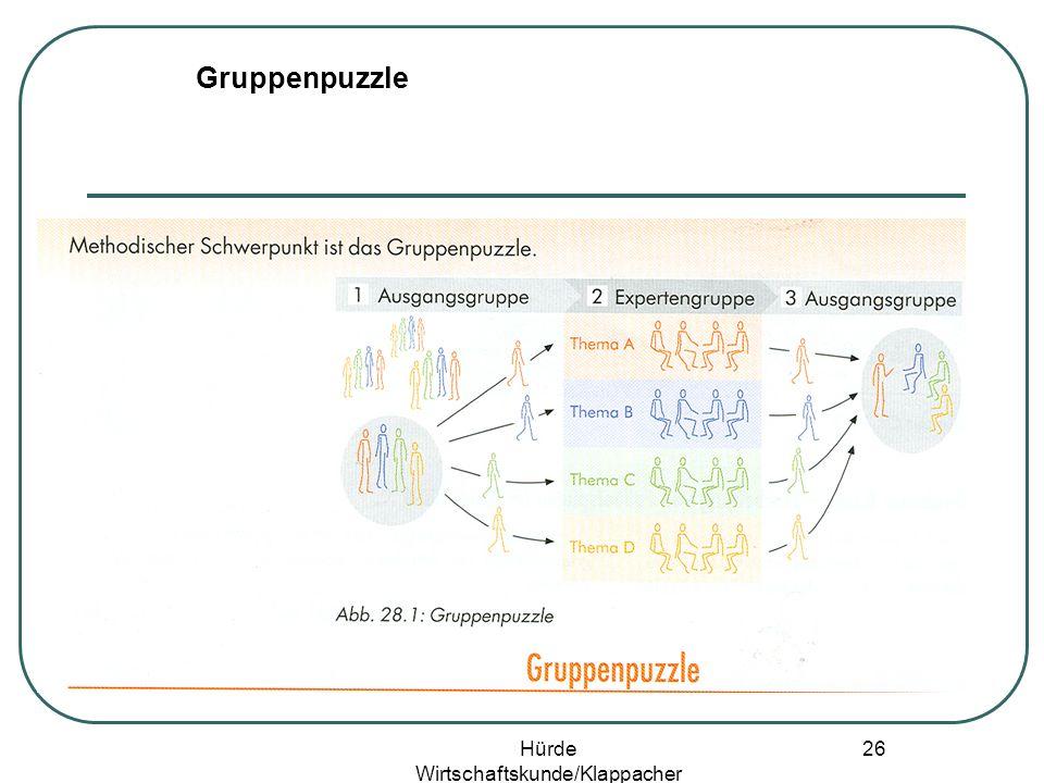 Hürde Wirtschaftskunde/Klappacher 25 Der schlaue Anleger.
