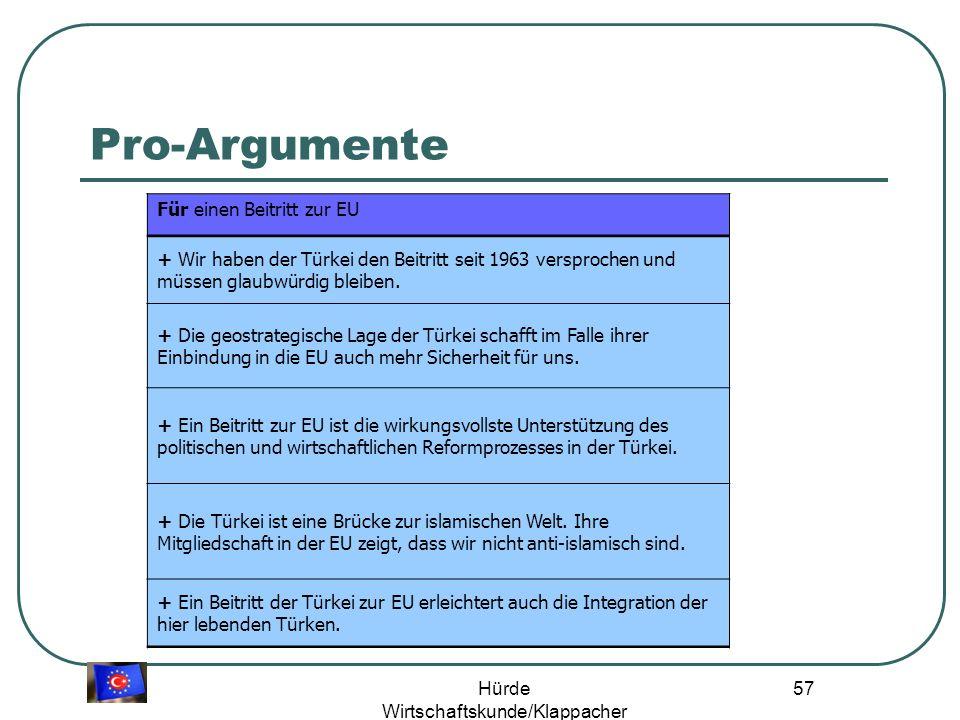 Hürde Wirtschaftskunde/Klappacher 56 Die Unterrichtsmethode Die Methode PRO-CONTRA-DISKUSSION Die Pro und Contra Debatte ist ein Streitgespräch, in dem ein konfliktreiches Thema von allen Seiten beleuchtet wird.