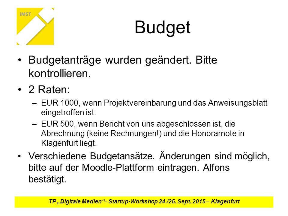 Budget Budgetanträge wurden geändert.Bitte kontrollieren.