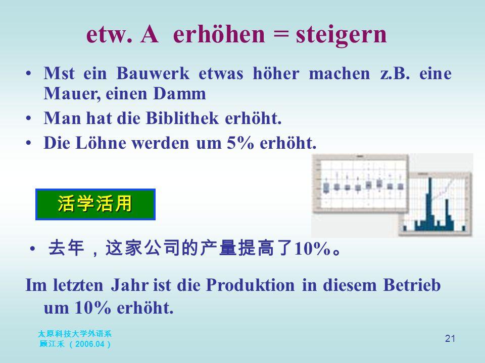 太原科技大学外语系 顾江禾 ( 2006.04 ) 21 etw. A erhöhen = steigern 活学活用 Mst ein Bauwerk etwas höher machen z.B.