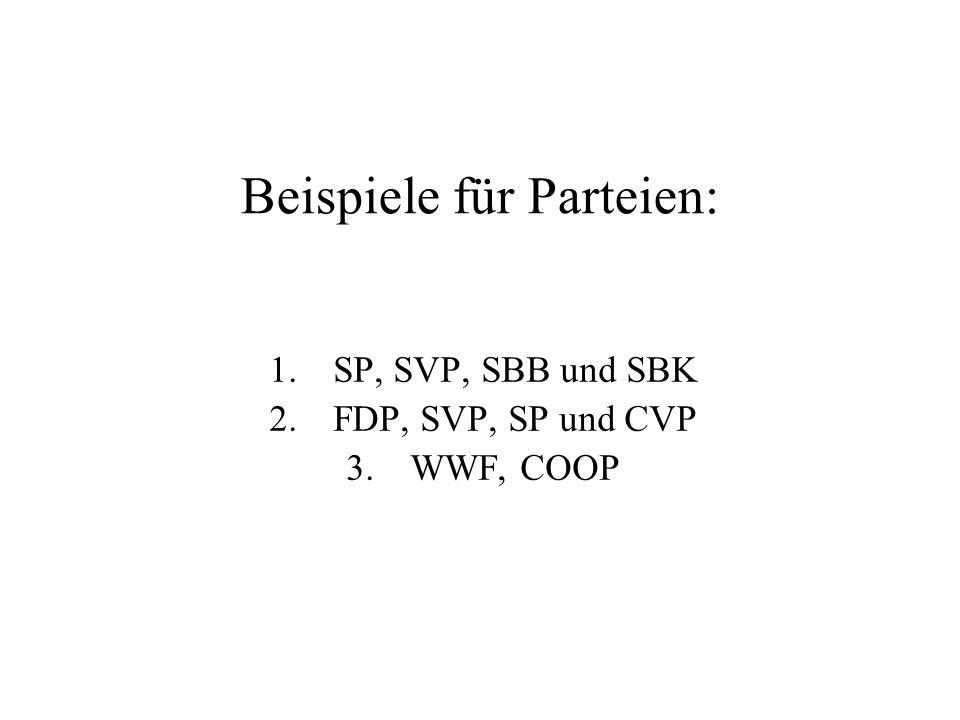 Beispiele für Parteien: 1.SP, SVP, SBB und SBK 2.FDP, SVP, SP und CVP 3.WWF, COOP