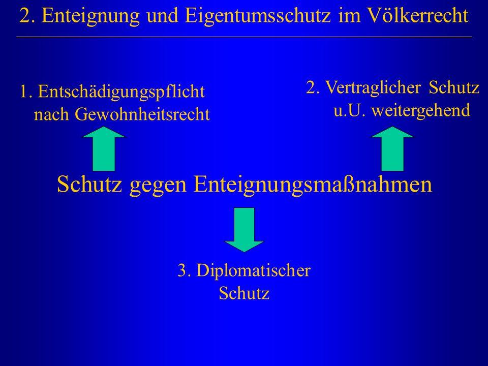2. Enteignung und Eigentumsschutz im Völkerrecht Schutz gegen Enteignungsmaßnahmen 1. Entschädigungspflicht nach Gewohnheitsrecht 2. Vertraglicher Sch