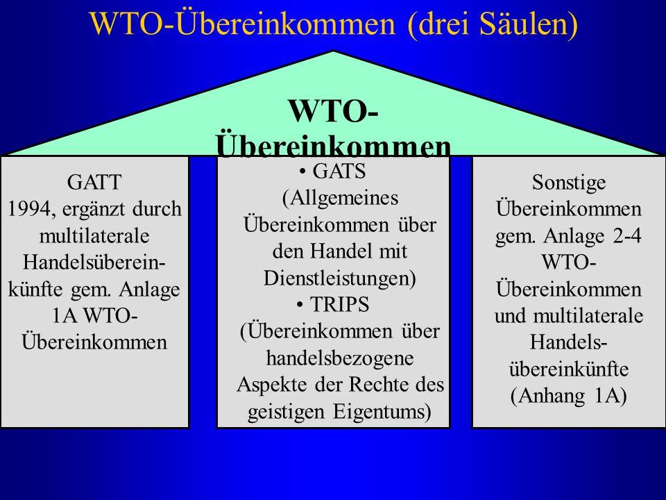 WTO-Übereinkommen (drei Säulen) GATT 1994, ergänzt durch multilaterale Handelsüberein- künfte gem. Anlage 1A WTO- Übereinkommen GATS (Allgemeines Über