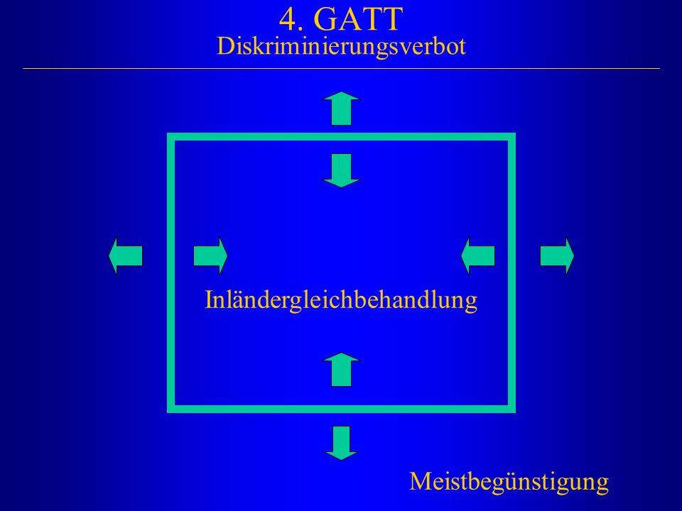 4. GATT Diskriminierungsverbot Inländergleichbehandlung Meistbegünstigung