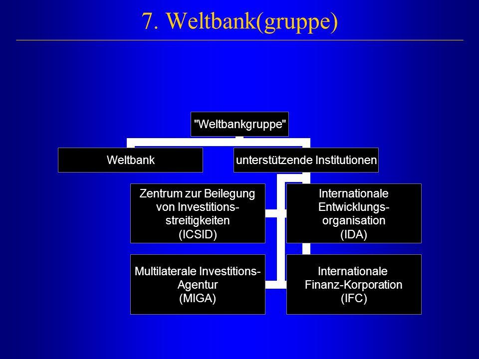 7. Weltbank(gruppe)