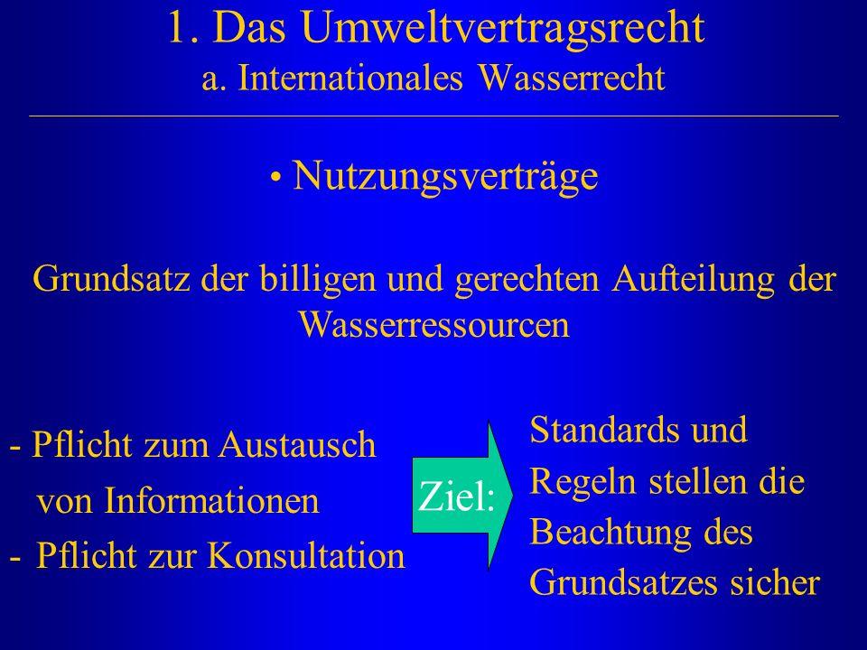 1. Das Umweltvertragsrecht a. Internationales Wasserrecht Nutzungsverträge - Pflicht zum Austausch von Informationen -Pflicht zur Konsultation Ziel: S