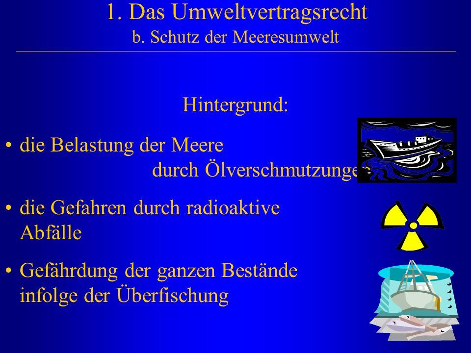 1. Das Umweltvertragsrecht b. Schutz der Meeresumwelt Hintergrund: die Belastung der Meere durch Ölverschmutzungen die Gefahren durch radioaktive Abfä