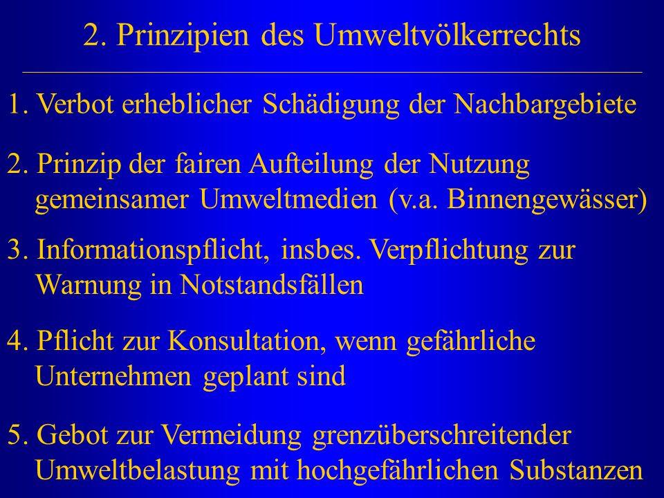 2. Prinzipien des Umweltvölkerrechts 1. Verbot erheblicher Schädigung der Nachbargebiete 2. Prinzip der fairen Aufteilung der Nutzung gemeinsamer Umwe
