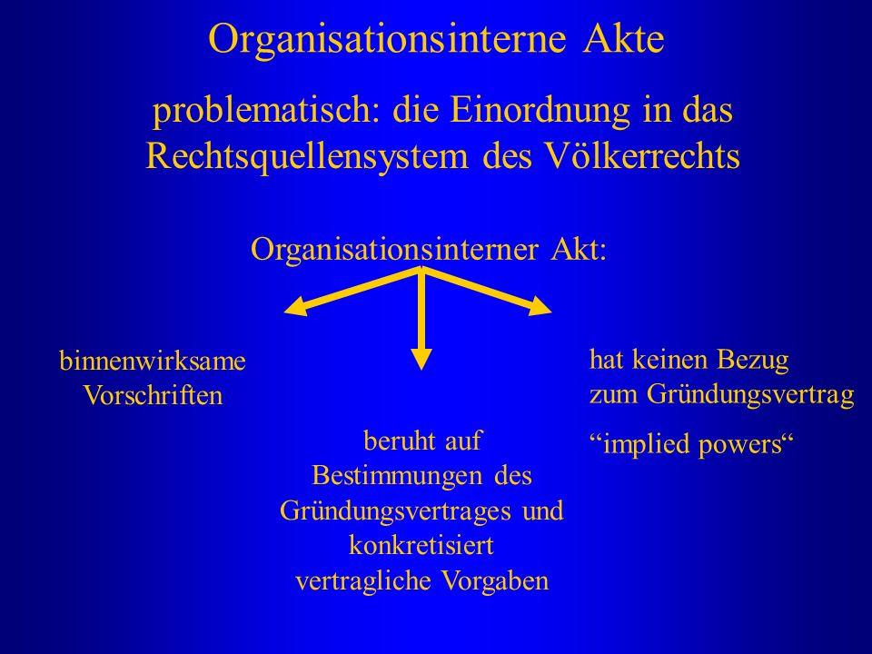 Organisationsinterne Akte Organisationsinterner Akt: problematisch: die Einordnung in das Rechtsquellensystem des Völkerrechts binnenwirksame Vorschriften beruht auf Bestimmungen des Gründungsvertrages und konkretisiert vertragliche Vorgaben hat keinen Bezug zum Gründungsvertrag implied powers