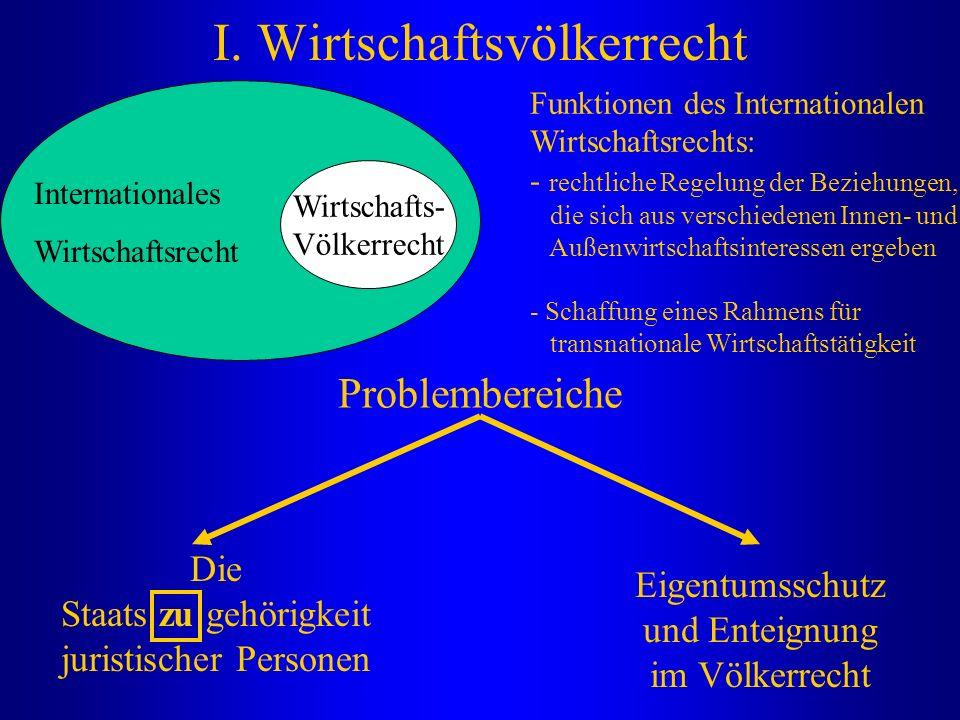 I. Wirtschaftsvölkerrecht Internationales Wirtschaftsrecht Wirtschafts- Völkerrecht Problembereiche Die Staats zu gehörigkeit juristischer Personen Ei