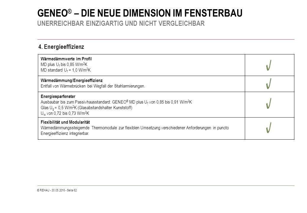 © REHAU - 30.05.2016 - Seite 62 GENEO ® – DIE NEUE DIMENSION IM FENSTERBAU UNERREICHBAR EINZIGARTIG UND NICHT VERGLEICHBAR Wärmedämmwerte im Profil MD plus U f bis 0,85 W/m 2 K MD standard U f = 1,0 W/m 2 K Wärmedämmung/Energieeffizienz Entfall von Wärmebrücken bei Wegfall der Stahlarmierungen.