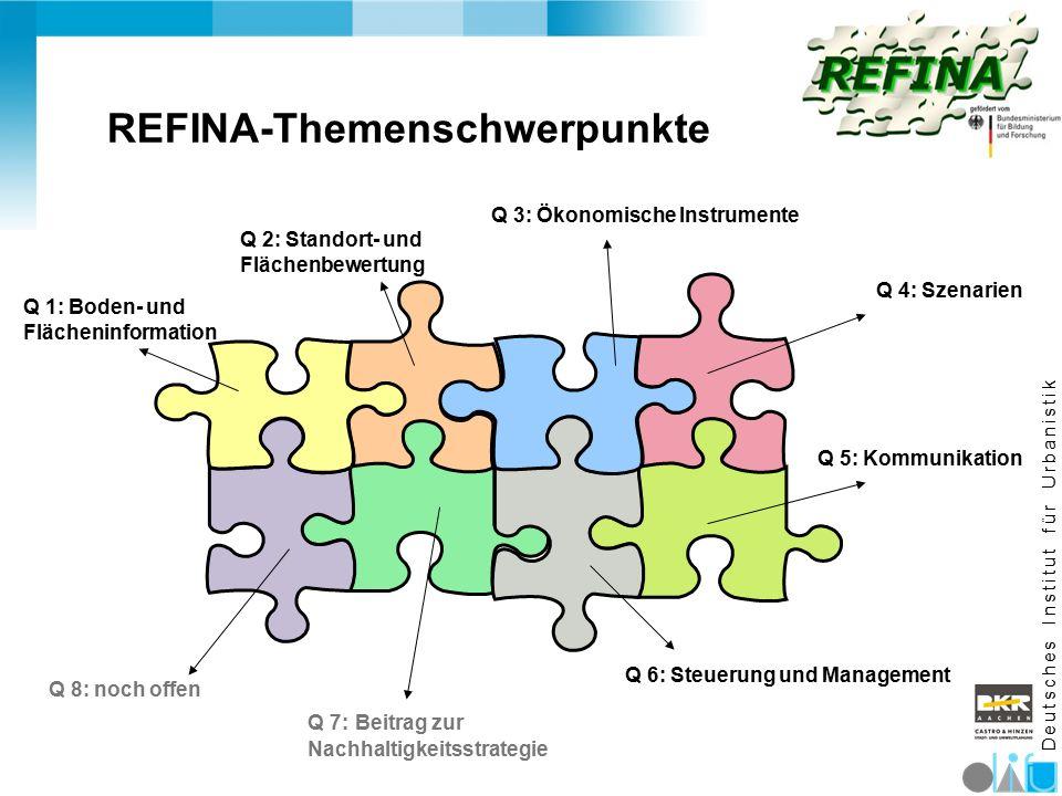 D e u t s c h e s I n s t i t u t f ü r U r b a n i s t i k REFINA-Themenschwerpunkte Q 2: Standort- und Flächenbewertung Q 3: Ökonomische Instrumente