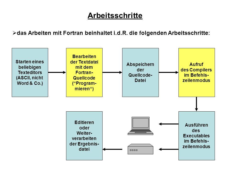 Arbeitsschritte  das Arbeiten mit Fortran beinhaltet i.d.R.