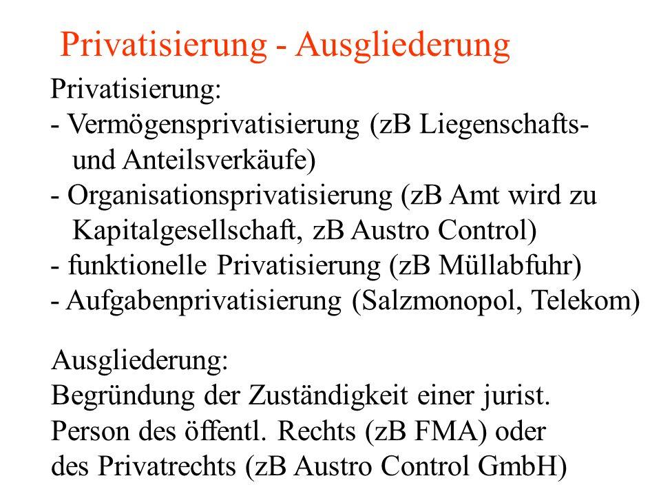 Privatisierung - Ausgliederung Privatisierung: - Vermögensprivatisierung (zB Liegenschafts- und Anteilsverkäufe) - Organisationsprivatisierung (zB Amt wird zu Kapitalgesellschaft, zB Austro Control) - funktionelle Privatisierung (zB Müllabfuhr) - Aufgabenprivatisierung (Salzmonopol, Telekom) Ausgliederung: Begründung der Zuständigkeit einer jurist.