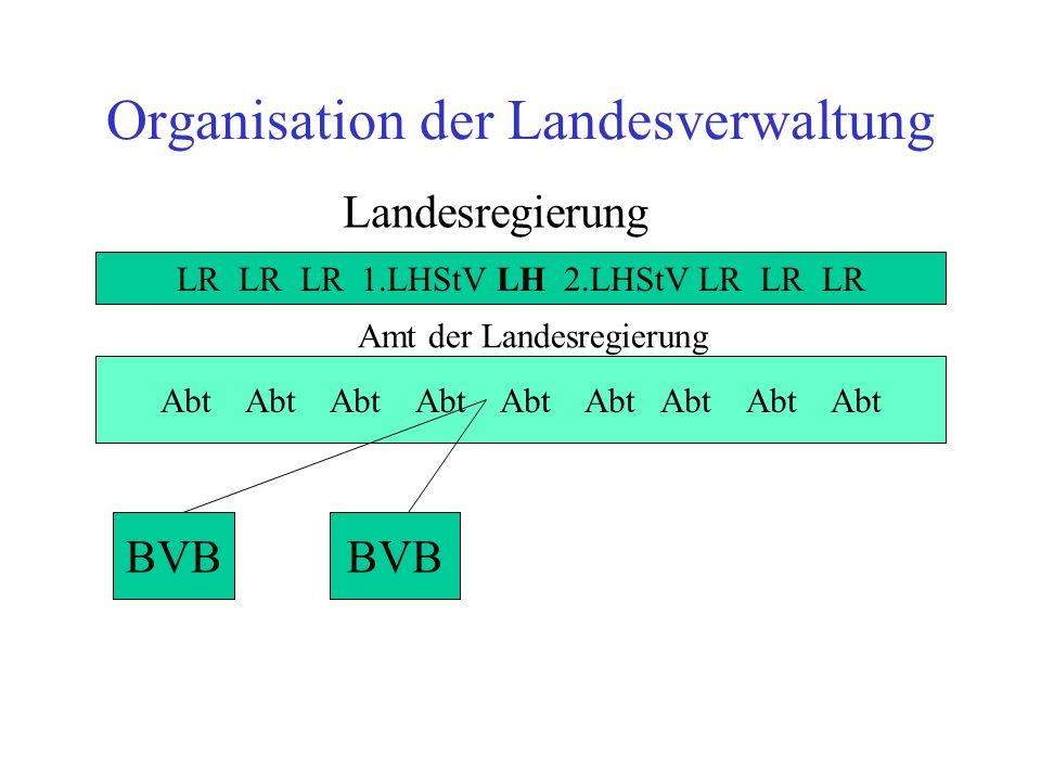 Organisation der Landesverwaltung LR LR LR 1.LHStV LH 2.LHStV LR LR LR Abt Abt Abt Abt Abt Abt Abt Abt Abt BVB Landesregierung Amt der Landesregierung