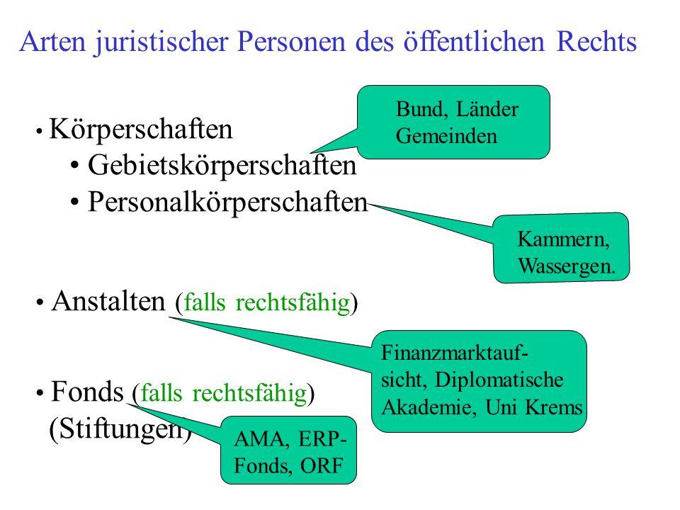 Arten juristischer Personen des öffentlichen Rechts Körperschaften Gebietskörperschaften Personalkörperschaften Anstalten (falls rechtsfähig) Fonds (f