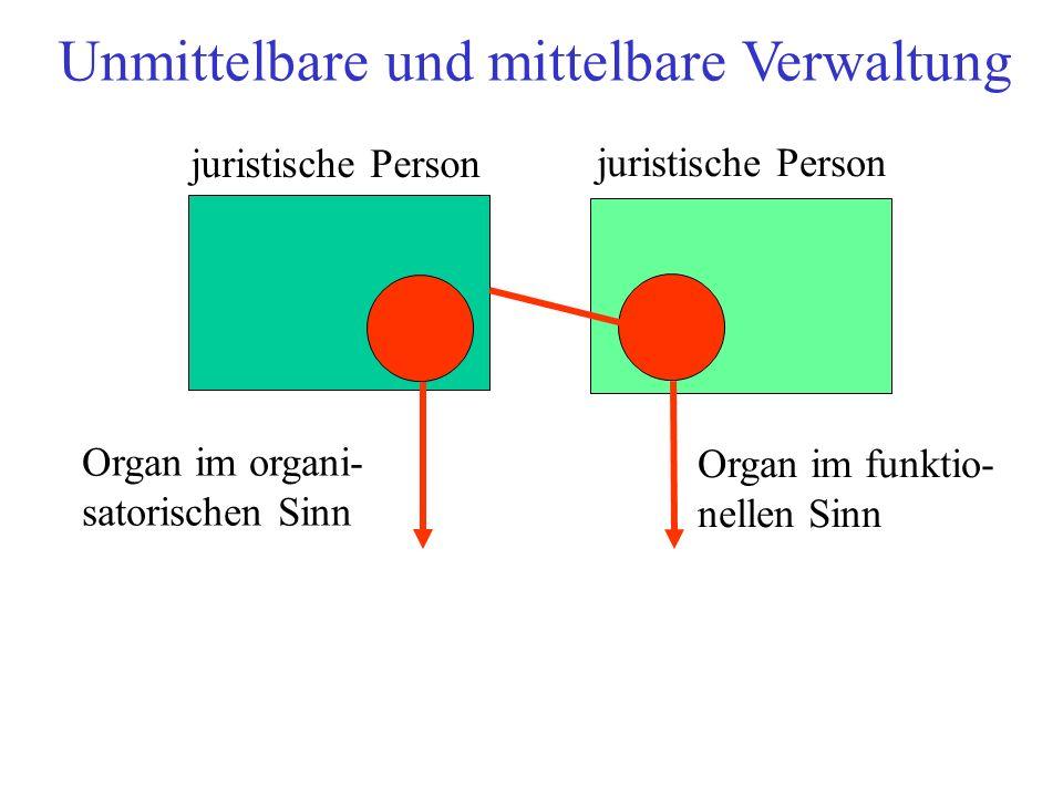 Unmittelbare und mittelbare Verwaltung juristische Person Organ im organi- satorischen Sinn juristische Person Organ im funktio- nellen Sinn