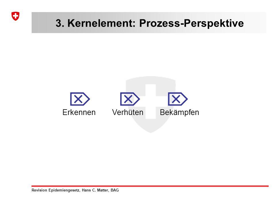 Revision Epidemiengesetz, Hans C. Matter, BAG 3.