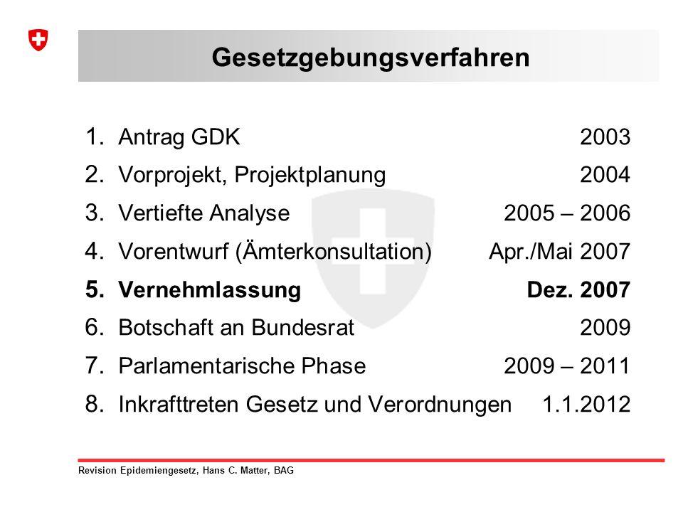 Revision Epidemiengesetz, Hans C. Matter, BAG Gesetzgebungsverfahren 1.