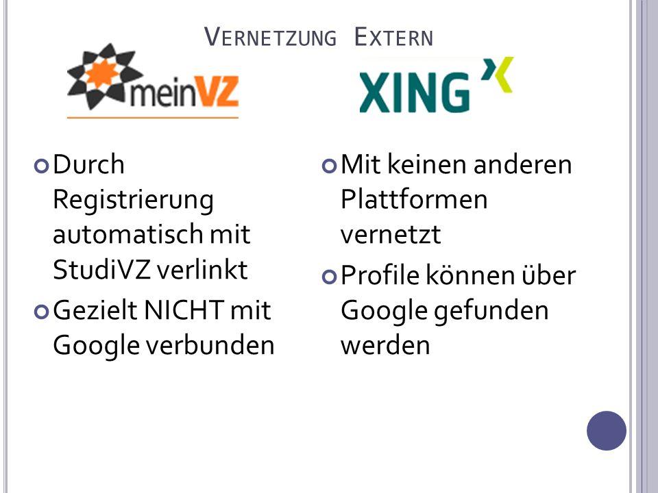 V ERNETZUNG E XTERN Durch Registrierung automatisch mit StudiVZ verlinkt Gezielt NICHT mit Google verbunden Mit keinen anderen Plattformen vernetzt Profile können über Google gefunden werden