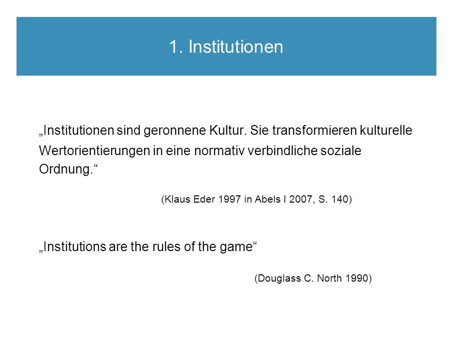  Institutionen als objektive Tatsachen (faits sociaux), denen sich das Individuum gegenüber sieht (Emile Durkheim)  Institutionen als Instinktersatz, als Handlungsentlastung und Vermittlung von Sicherheit (Arnold Gehlen)  Institutionen als Sitten und Gebräuche (William.
