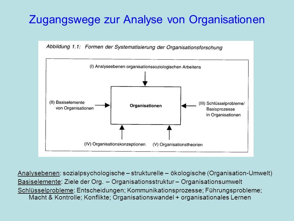 "Organisationskonzepte (Metaphern)...; (2) ""org.as organisms : Org."