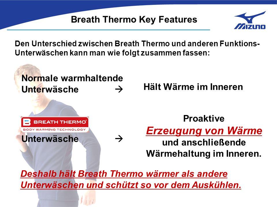 Den Unterschied zwischen Breath Thermo und anderen Funktions- Unterwäschen kann man wie folgt zusammen fassen: Normale warmhaltende Unterwäsche  Unterwäsche  Proaktive Erzeugung von Wärme und anschließende Wärmehaltung im Inneren.