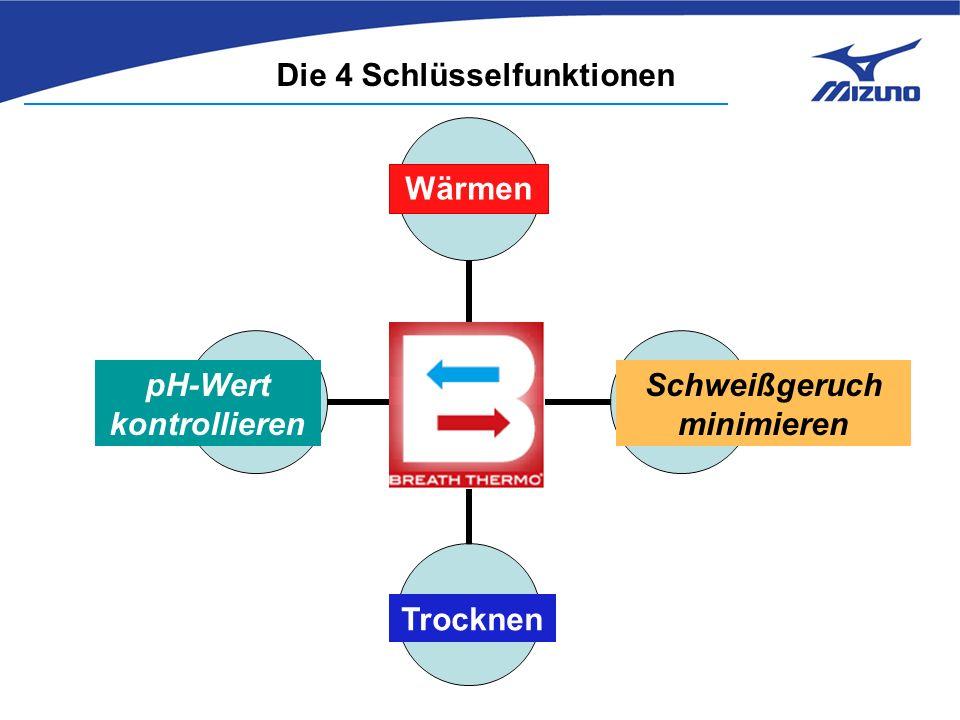 Die 4 Schlüsselfunktionen pH-Wert kontrollieren Schweißgeruch minimieren Wärmen Trocknen