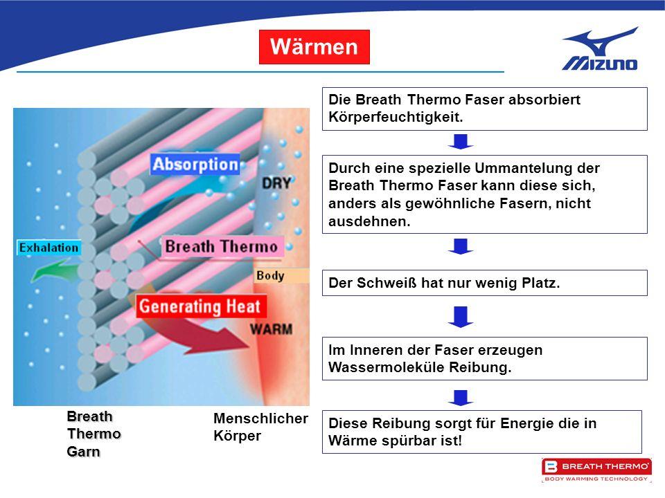 Breath Thermo Garn Die Breath Thermo Faser absorbiert Körperfeuchtigkeit.