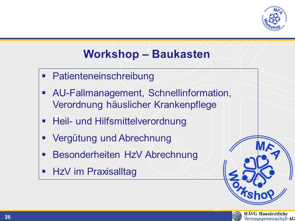 25 Workshop – Baukasten  Patienteneinschreibung  AU-Fallmanagement, Schnellinformation, Verordnung häuslicher Krankenpflege  Heil- und Hilfsmittelverordnung  Vergütung und Abrechnung  Besonderheiten HzV Abrechnung  HzV im Praxisalltag