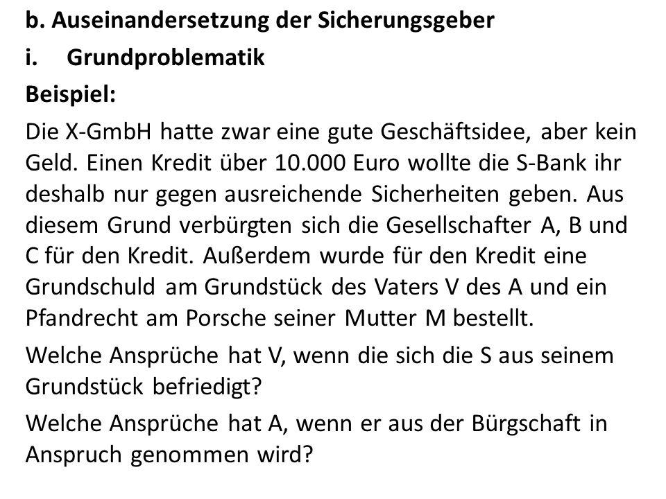 b. Auseinandersetzung der Sicherungsgeber i.Grundproblematik Beispiel: Die X-GmbH hatte zwar eine gute Geschäftsidee, aber kein Geld. Einen Kredit übe
