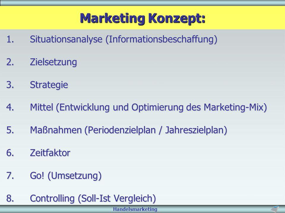 Handelsmarketing Marketing Konzept: 1.Situationsanalyse (Informationsbeschaffung) 2.Zielsetzung 3.Strategie 4.Mittel (Entwicklung und Optimierung des