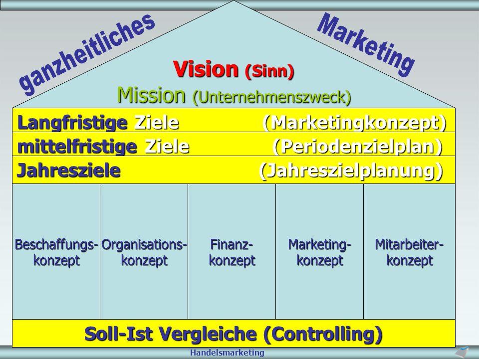 Handelsmarketing Vision (Sinn) Mission (Unternehmenszweck) Langfristige Ziele (Marketingkonzept) mittelfristige Ziele (Periodenzielplan) Jahresziele (