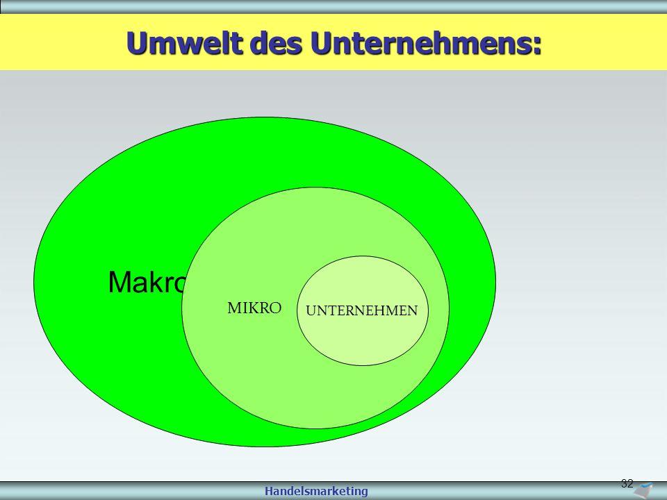 Handelsmarketing 32 Umwelt des Unternehmens: Makro MIKRO UNTERNEHMEN
