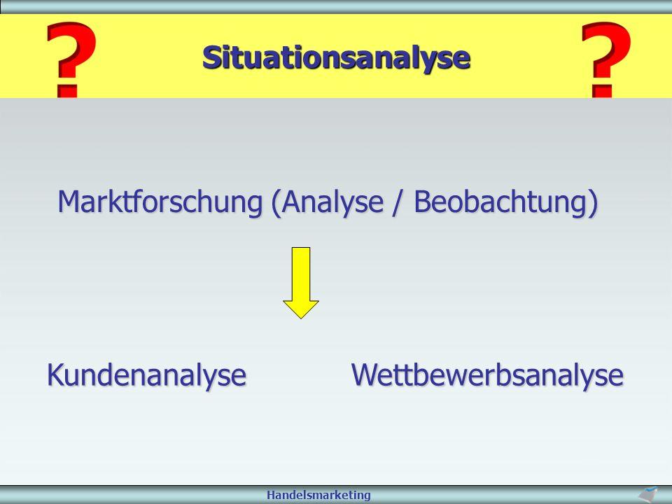 Handelsmarketing Situationsanalyse Marktforschung (Analyse / Beobachtung) Kundenanalyse Wettbewerbsanalyse
