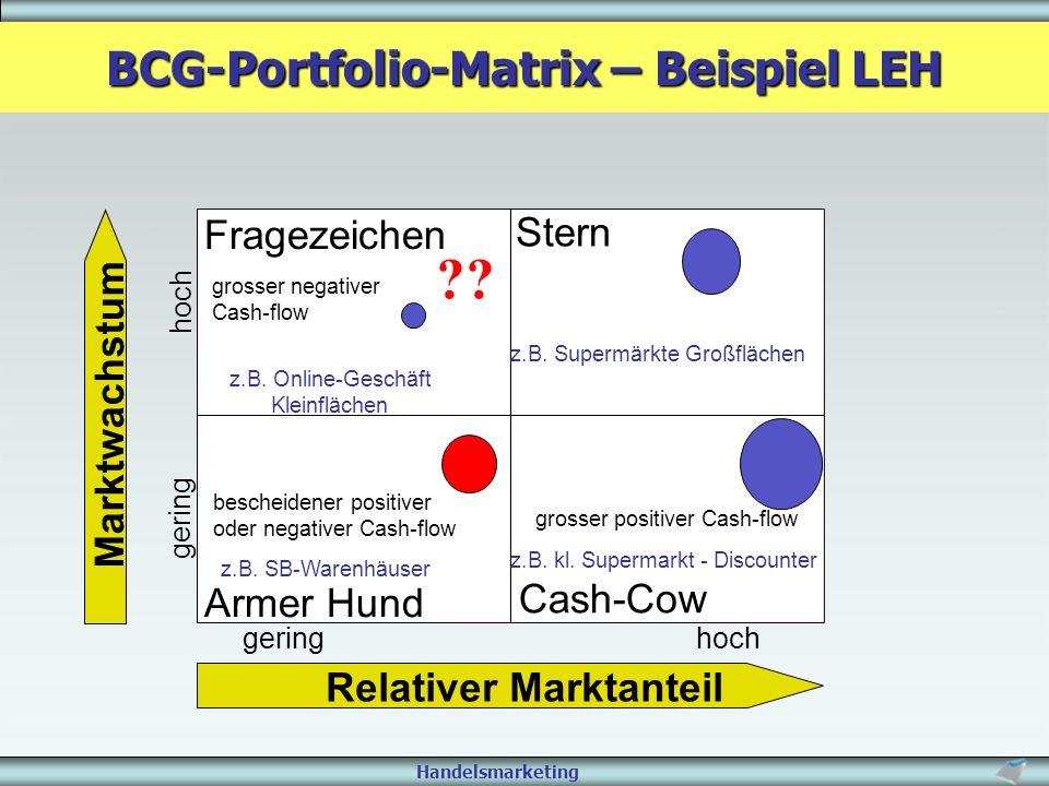 Handelsmarketing Relativer Marktanteil gering hoch gering hoch Fragezeichen Cash-Cow Armer Hund grosser negativer Cash-flow grosser positiver Cash-flo