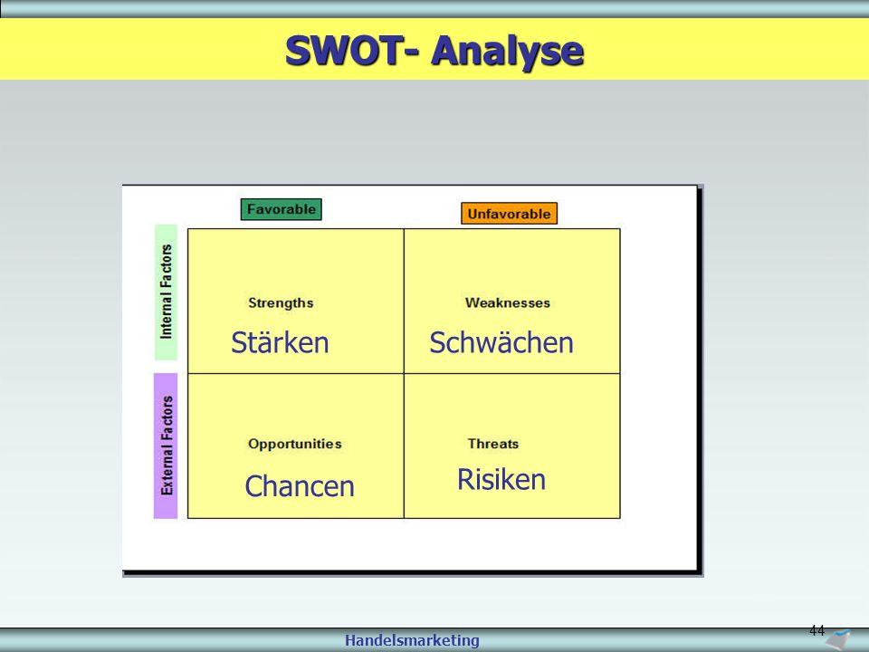 Handelsmarketing 44 SWOT- Analyse http://www.projektmagazin.at/glossar/gl- 0718.html?pmSession=e29a694d3d4bac7cceeb4c2453527e38 StärkenSchwächen Chanc