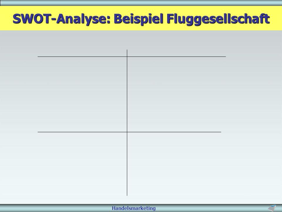 Handelsmarketing SWOT-Analyse: Beispiel Fluggesellschaft