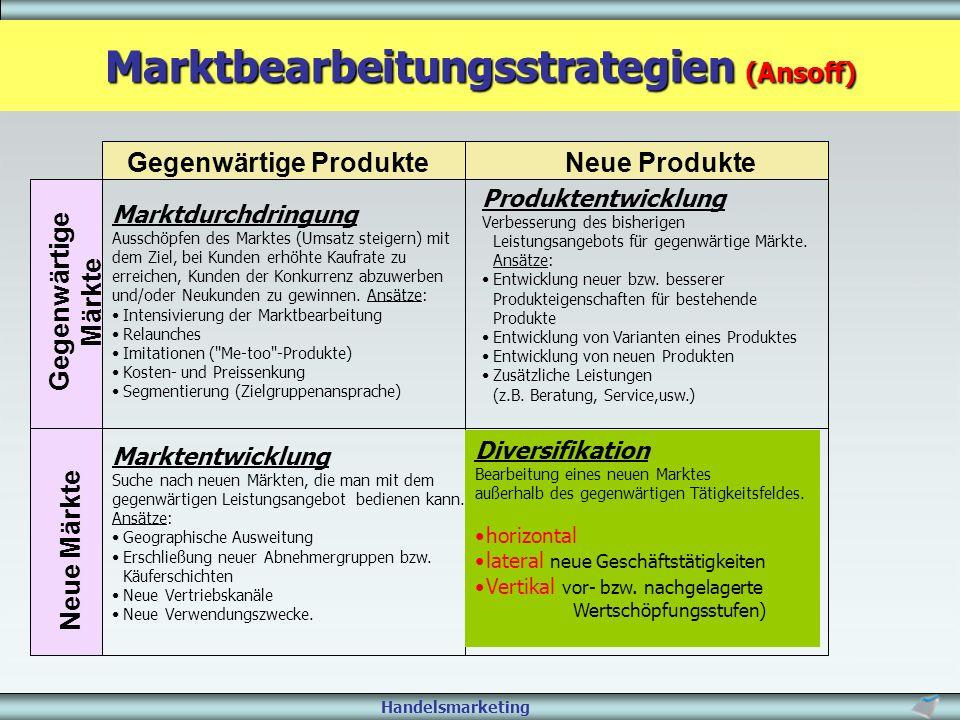 Handelsmarketing Gegenwärtige Märkte Neue Märkte Gegenwärtige ProdukteNeue Produkte Marktdurchdringung Ausschöpfen des Marktes (Umsatz steigern) mit d