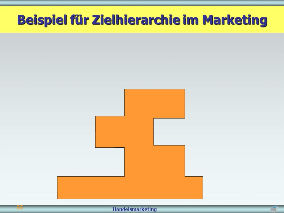 Handelsmarketing 55 Beispiel für Zielhierarchie im Marketing