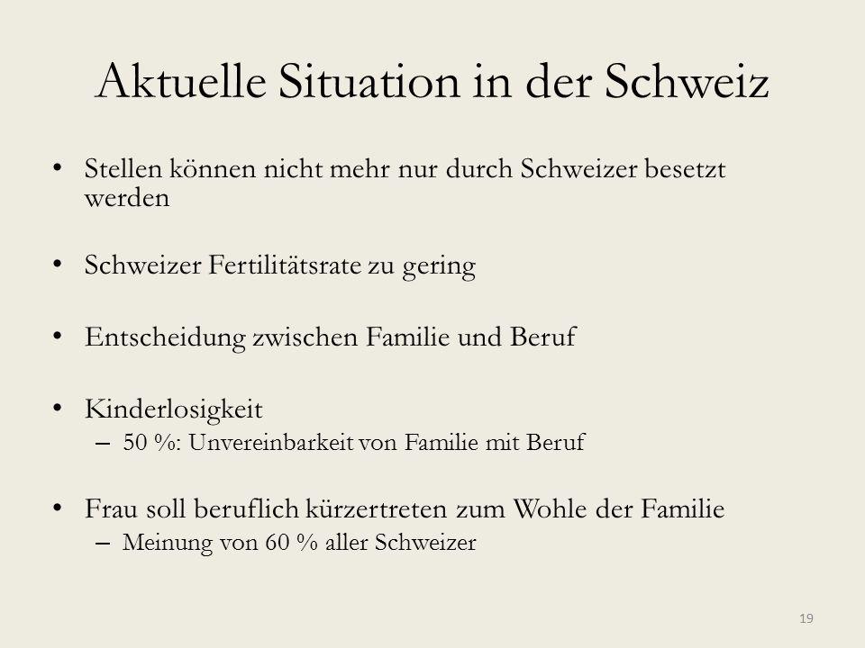 Aktuelle Situation in der Schweiz Stellen können nicht mehr nur durch Schweizer besetzt werden Schweizer Fertilitätsrate zu gering Entscheidung zwischen Familie und Beruf Kinderlosigkeit – 50 %: Unvereinbarkeit von Familie mit Beruf Frau soll beruflich kürzertreten zum Wohle der Familie – Meinung von 60 % aller Schweizer 19