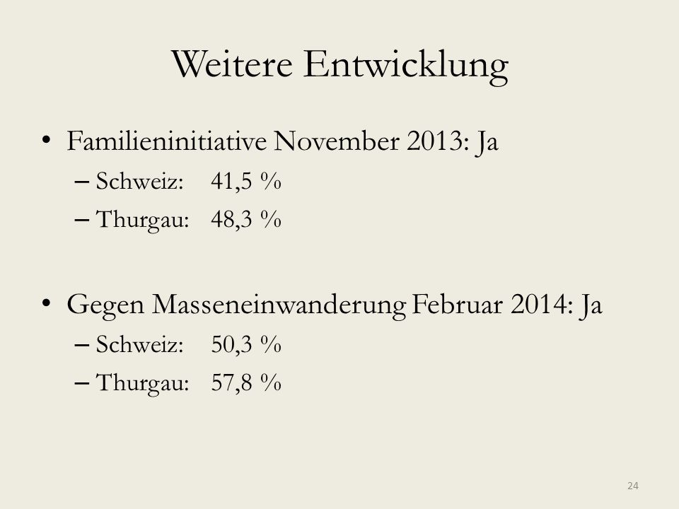 Weitere Entwicklung Familieninitiative November 2013: Ja – Schweiz: 41,5 % – Thurgau: 48,3 % Gegen Masseneinwanderung Februar 2014: Ja – Schweiz: 50,3 % – Thurgau: 57,8 % 24