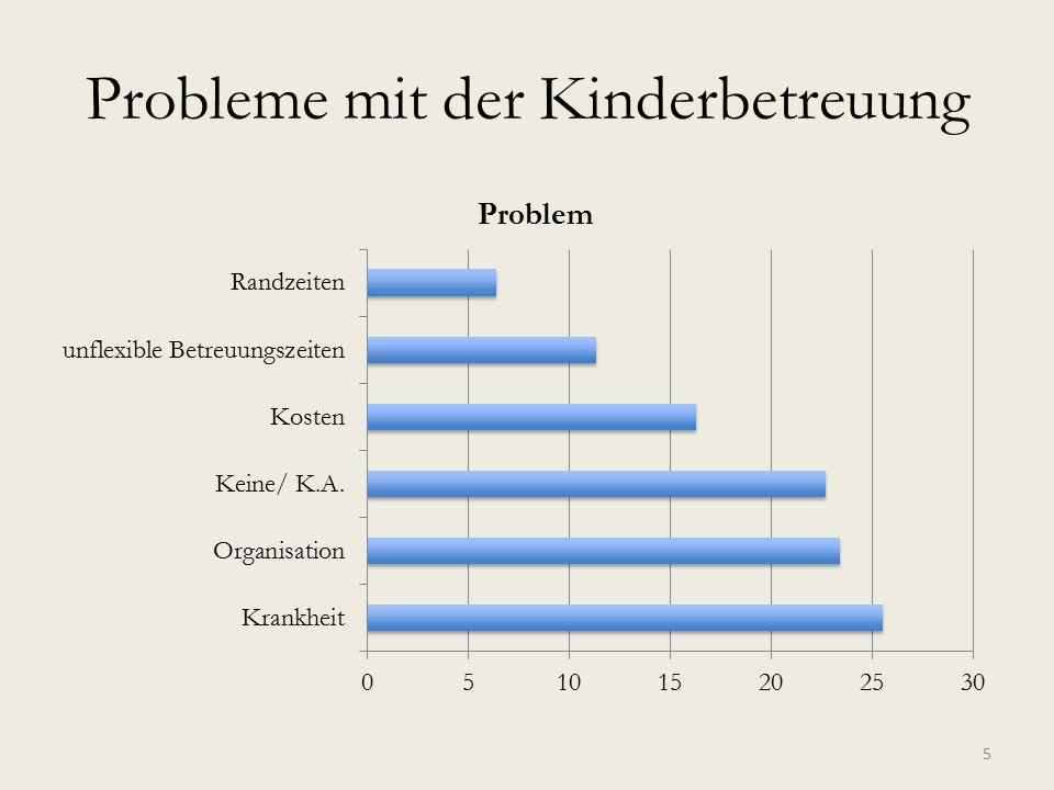 Probleme mit der Kinderbetreuung 5