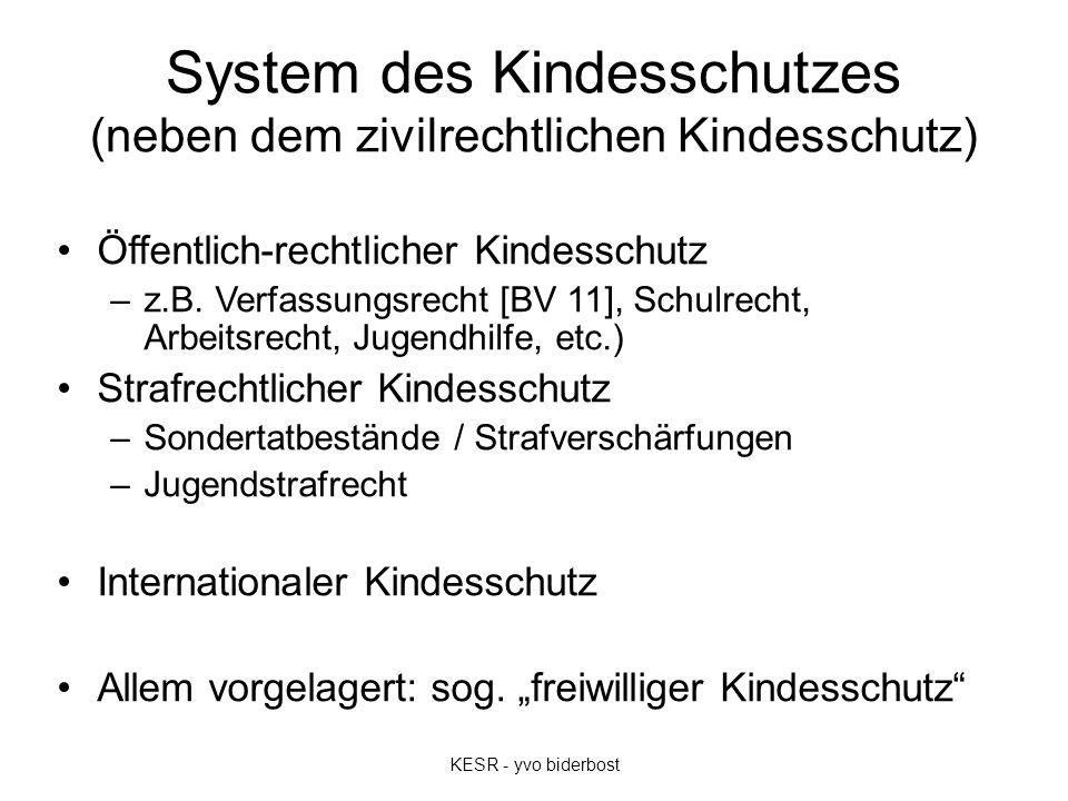 System des Kindesschutzes (neben dem zivilrechtlichen Kindesschutz) Öffentlich-rechtlicher Kindesschutz –z.B. Verfassungsrecht [BV 11], Schulrecht, Ar