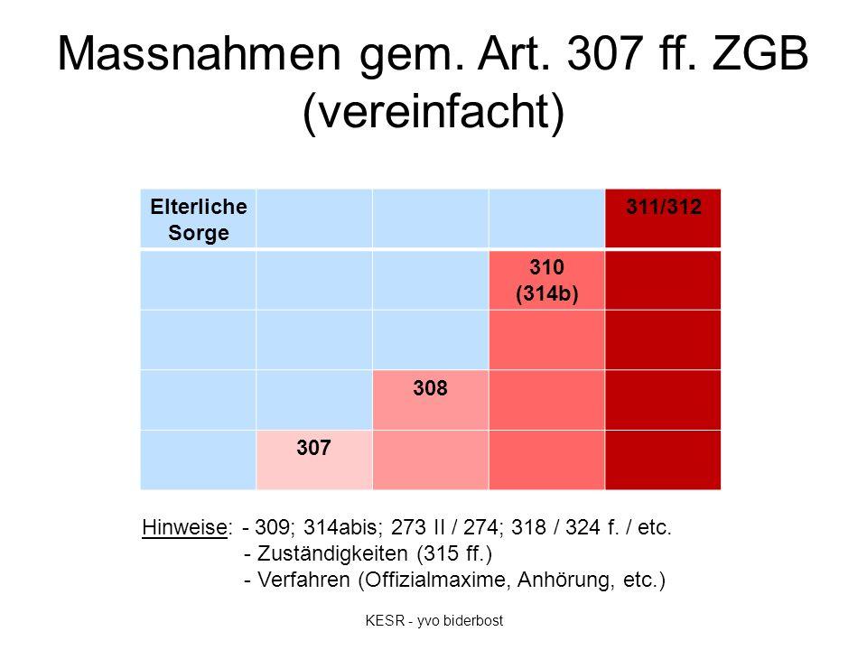 Massnahmen gem. Art. 307 ff. ZGB (vereinfacht) Elterliche Sorge 311/312 310 (314b) 308 307 KESR - yvo biderbost Hinweise: - 309; 314abis; 273 II / 274